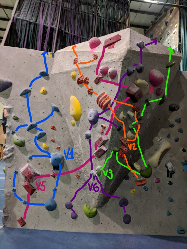 bouldering routes